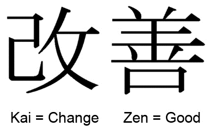 Kaizen- the art of continual improvement
