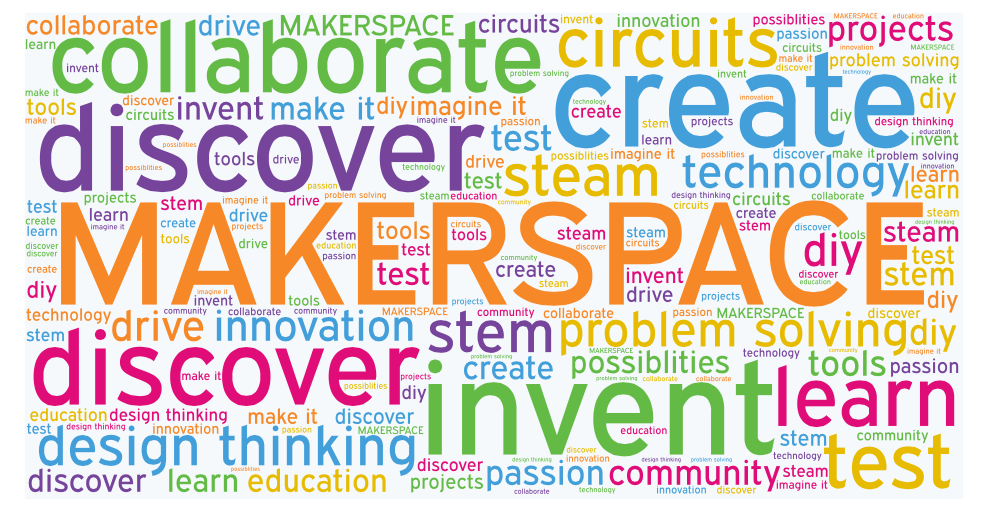 Makerspace 101